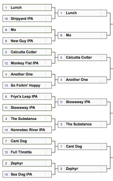 Round One IPA's